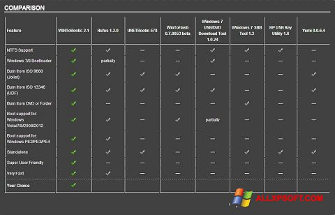 Screenshot WiNToBootic for Windows XP